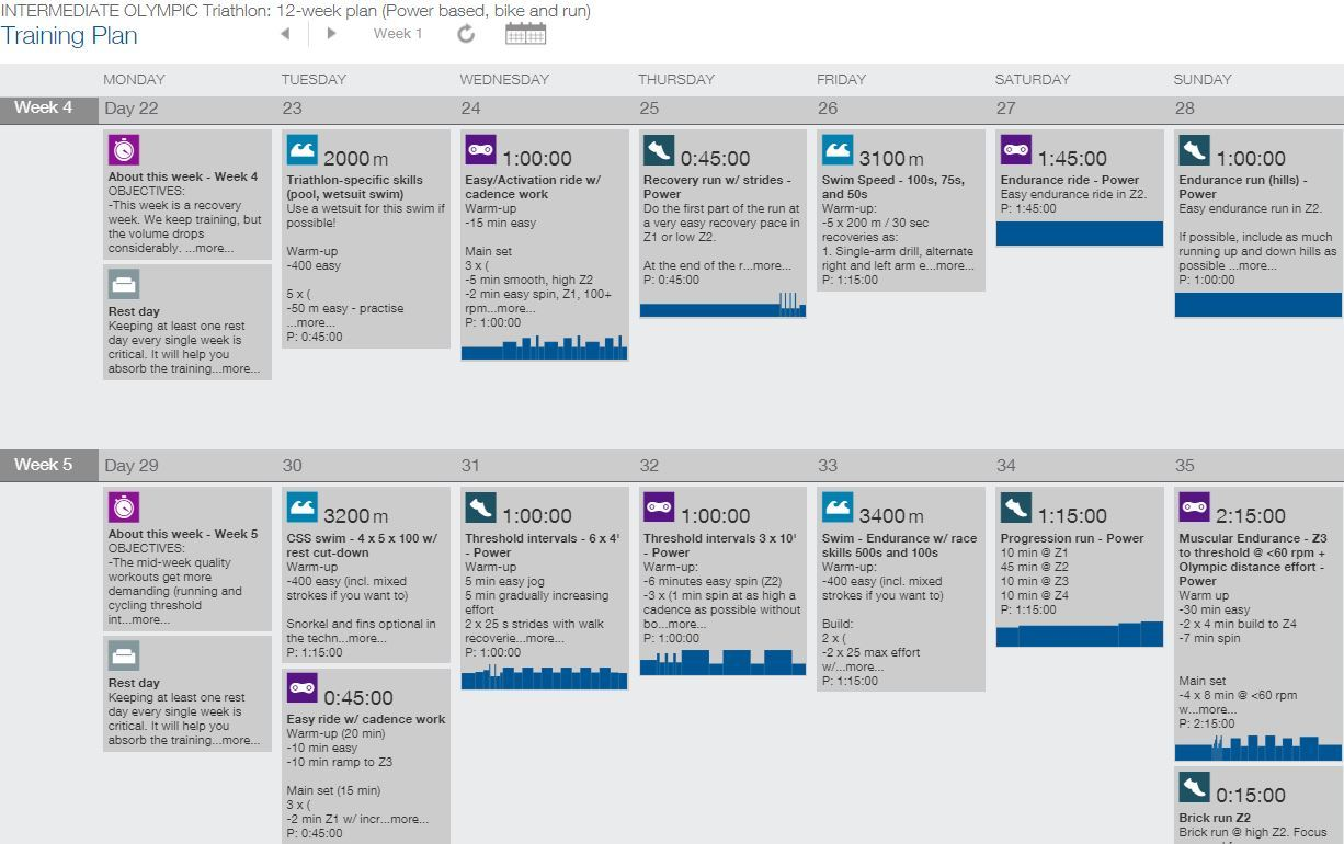 Intermediate Olympic triathlon training plan - Training Peaks screenshot