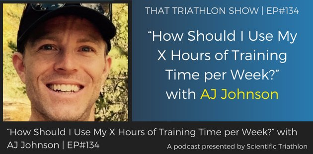 """How Should I Use My X Hours of Training Time per Week"" with AJ Johnson"
