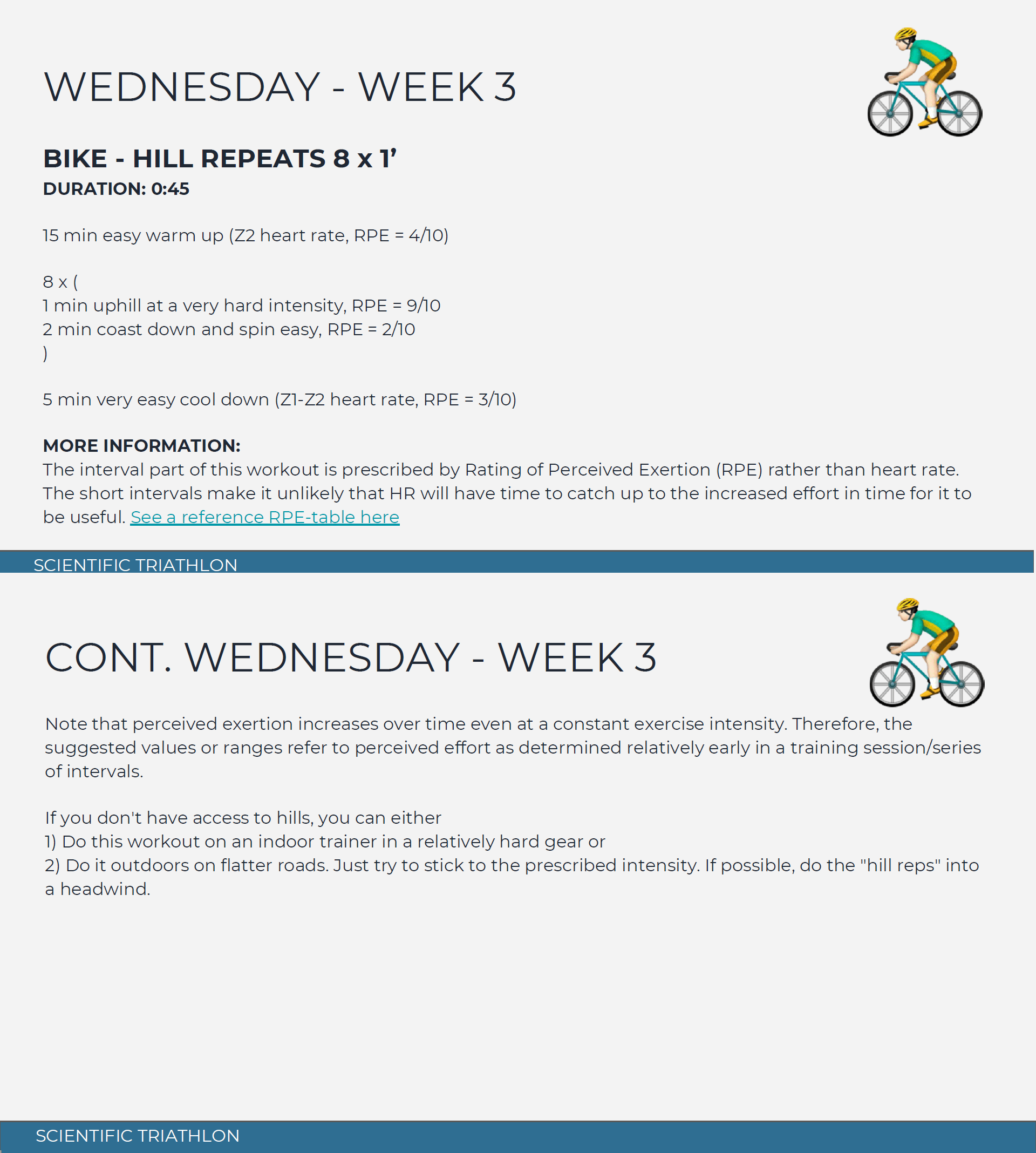 Triathlon Training Plan example - Bike Hill repeats
